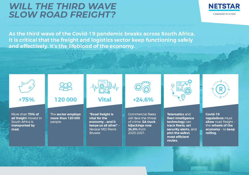 Don't let third wave slow the wheels driving SA economy – Netstar MD